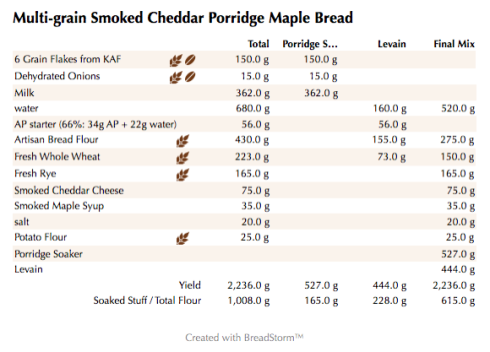Multi-grain Smoked Cheddar Porridge Maple Bread (weights)